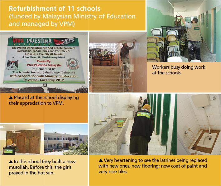 school refurbishment 0907124